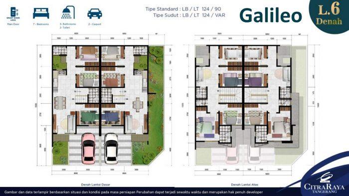 Type Galileo 2