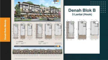 Denah Blok B Hoek 3 Lantai