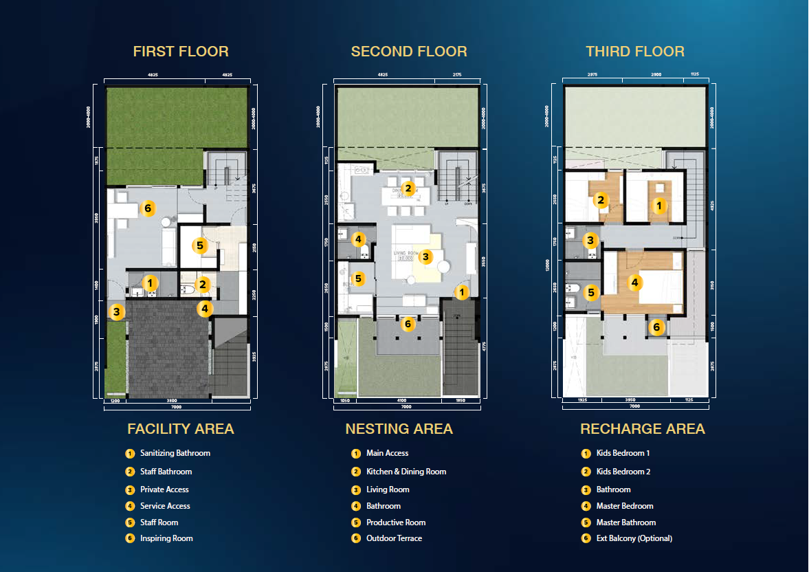18 Room Functions